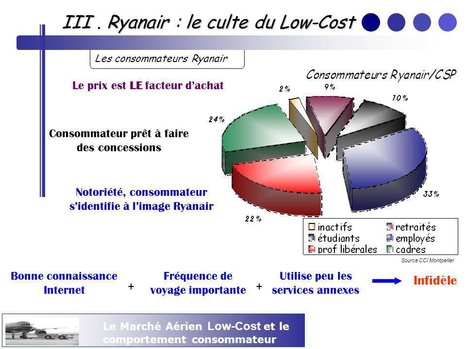 Source CCI Montpellier Le Marché Aérien Low-Cost et le comportement consommateur III. Ryanair : le culte du Low-Cost Les consommateurs Ryanair Le prix