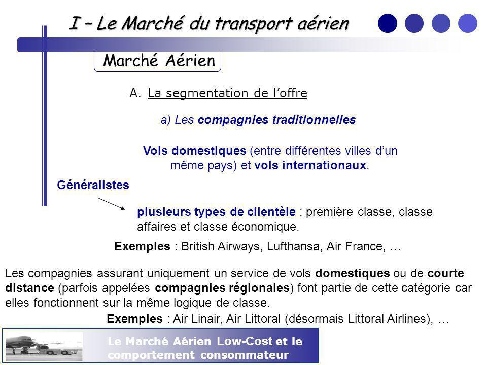 Le Marché Aérien Low-Cost et le comportement consommateur I – Le Marché du transport aérien Marché Aérien A.La segmentation de loffre a) Les compagnie