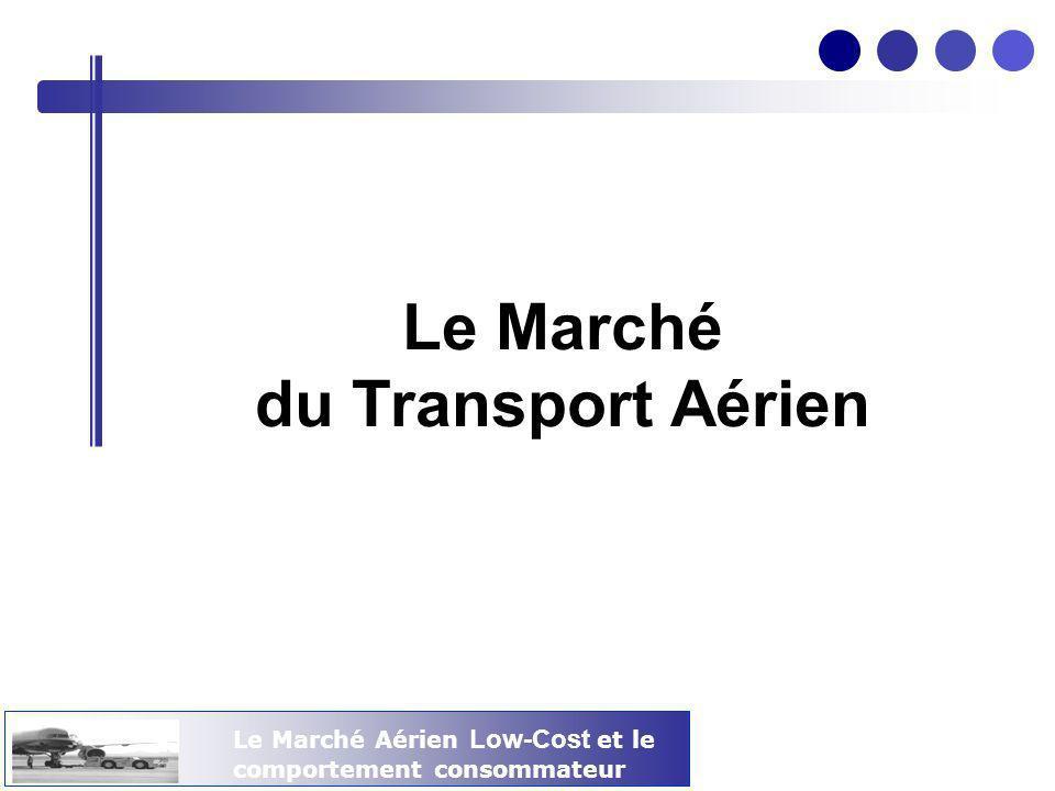 Le Marché du Transport Aérien Le Marché Aérien Low-Cost et le comportement consommateur