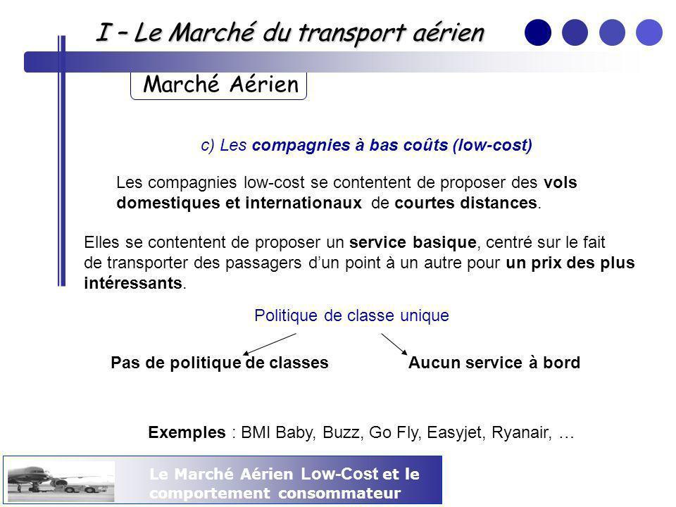 Le Marché Aérien Low-Cost et le comportement consommateur I – Le Marché du transport aérien Marché Aérien B.