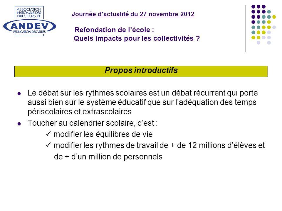 Journée dactualité du 27 novembre 2012 Refondation de lécole : Quels impacts pour les collectivités .