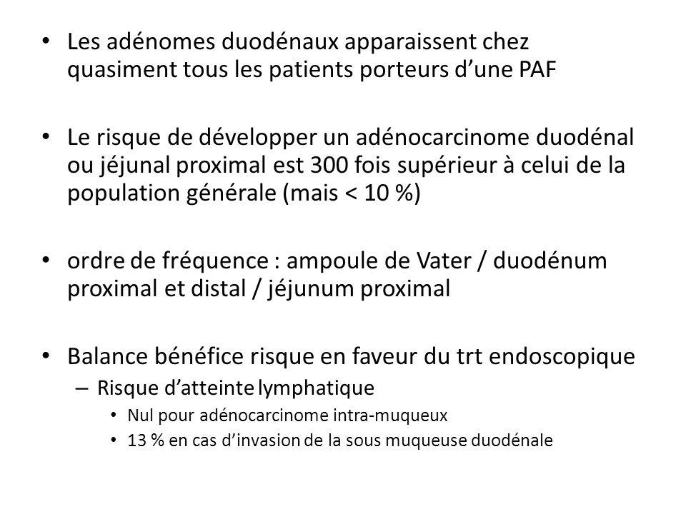 Les adénomes duodénaux apparaissent chez quasiment tous les patients porteurs dune PAF Le risque de développer un adénocarcinome duodénal ou jéjunal p