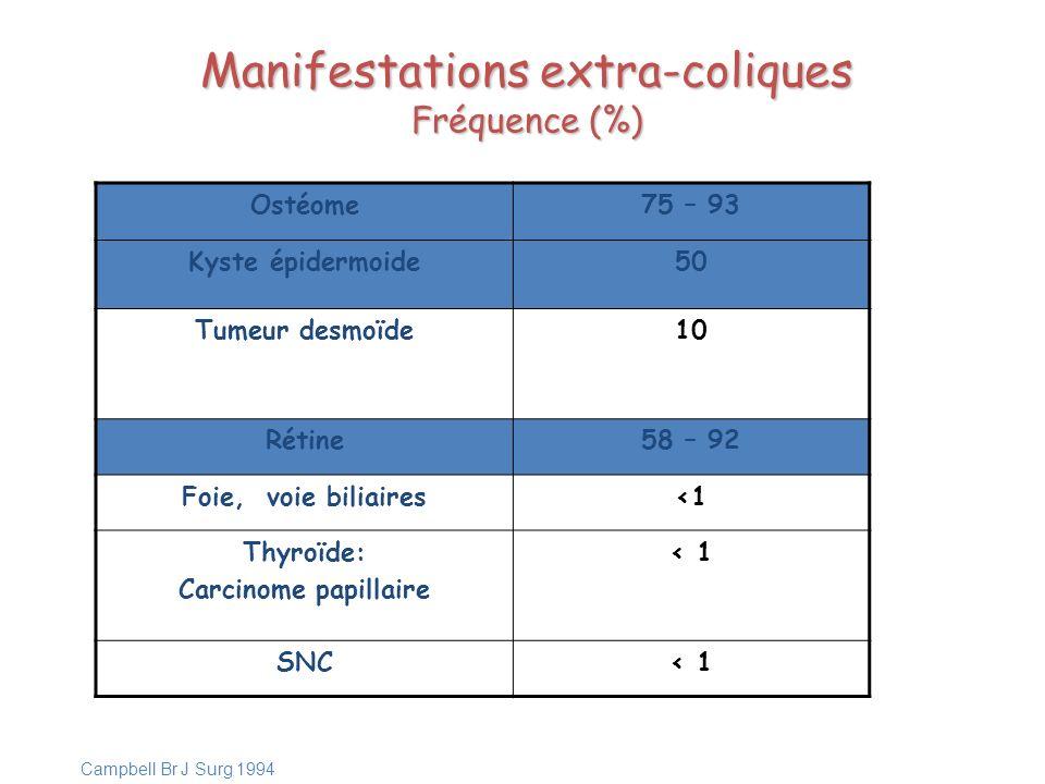 Manifestations extra-coliques Fréquence (%) Ostéome75 – 93 Kyste épidermoide50 Tumeur desmoïde 10 Rétine58 – 92 Foie, voie biliaires<1 Thyroïde: Carci