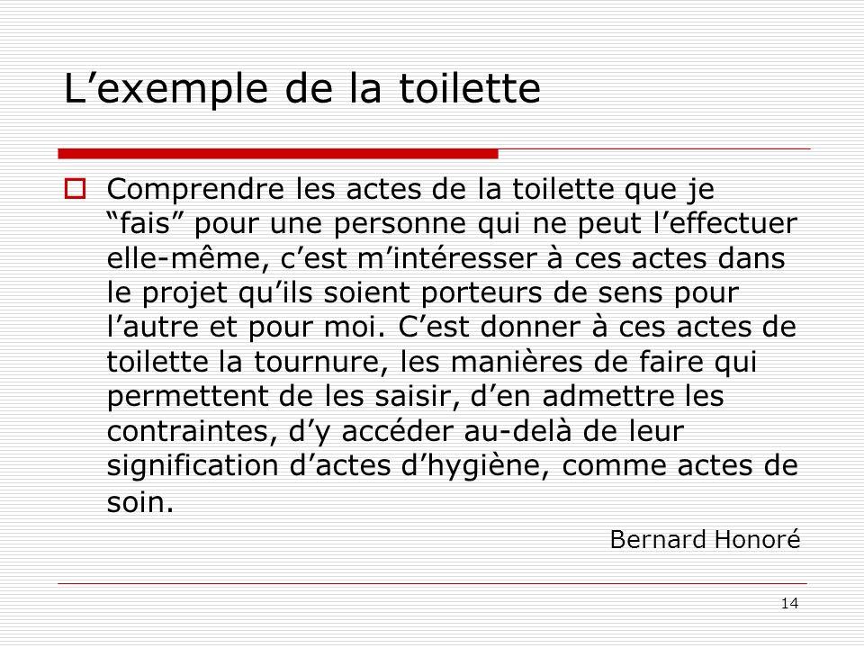 14 Lexemple de la toilette Comprendre les actes de la toilette que je fais pour une personne qui ne peut leffectuer elle-même, cest mintéresser à ces