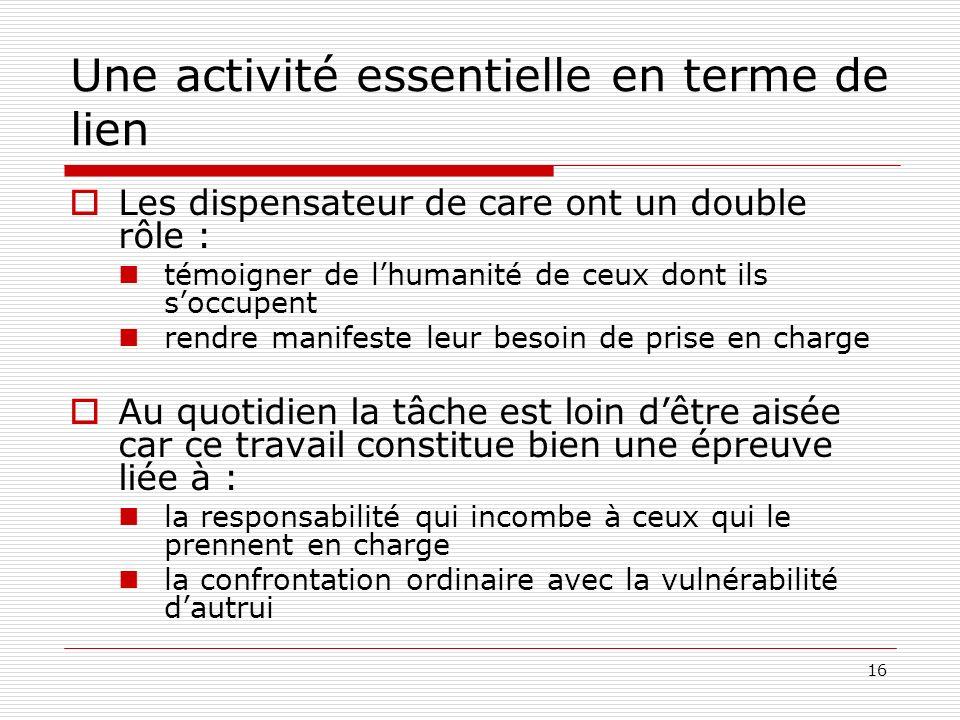 16 Une activité essentielle en terme de lien Les dispensateur de care ont un double rôle : témoigner de lhumanité de ceux dont ils soccupent rendre ma