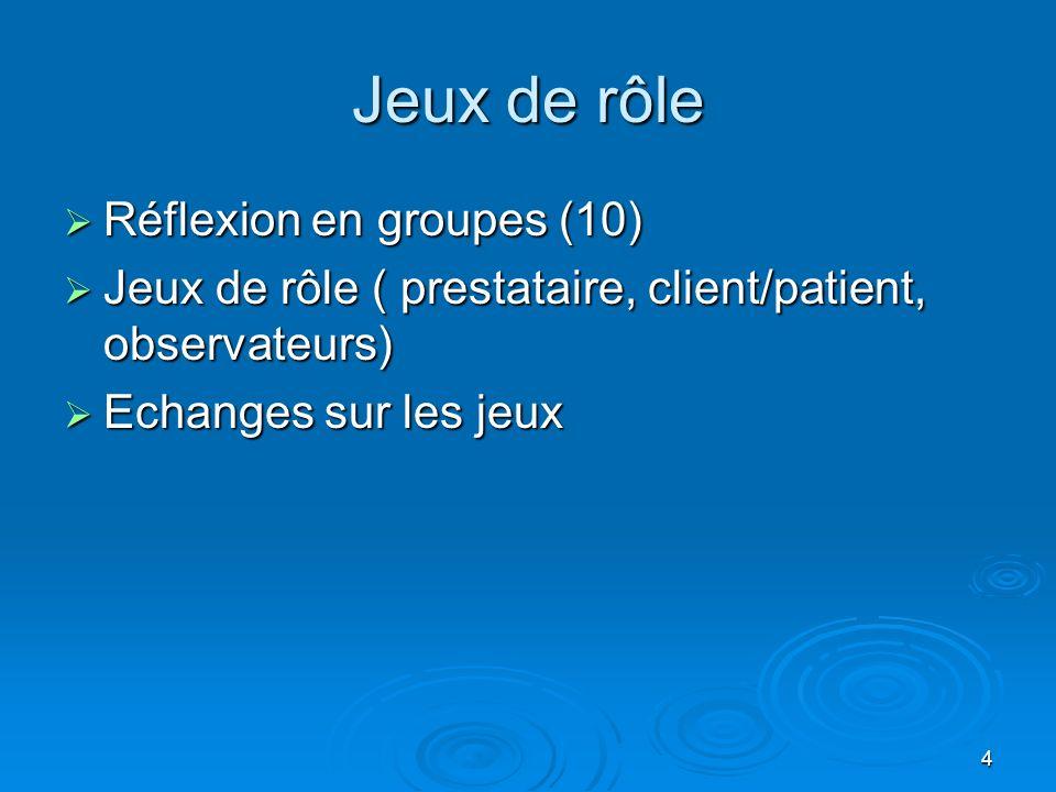 Jeux de rôle Réflexion en groupes (10) Réflexion en groupes (10) Jeux de rôle ( prestataire, client/patient, observateurs) Jeux de rôle ( prestataire,