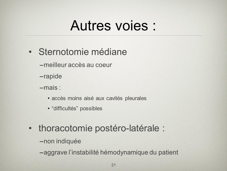 21 Autres voies : Sternotomie médiane –meilleur accès au coeur –rapide –mais : accès moins aisé aux cavités pleurales difficultés possibles thoracotom