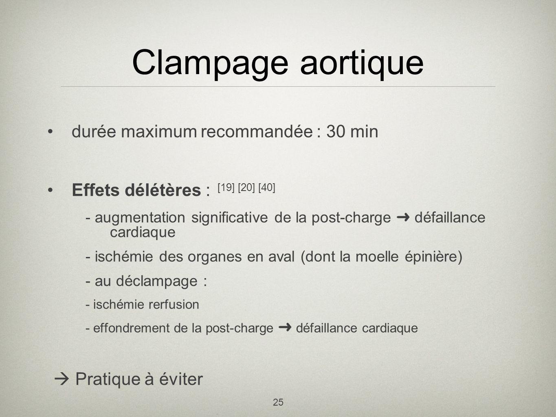 25 Clampage aortique durée maximum recommandée : 30 min Effets délétères : [19] [20] [40] - augmentation significative de la post-charge défaillance c