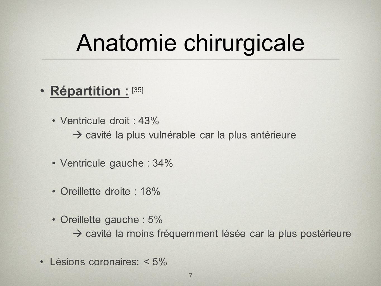 7 Anatomie chirurgicale Répartition : [35] Ventricule droit : 43% cavité la plus vulnérable car la plus antérieure Ventricule gauche : 34% Oreillette