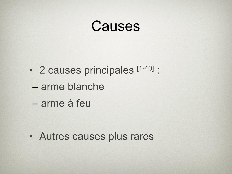 Causes 2 causes principales [1-40] : – arme blanche – arme à feu Autres causes plus rares