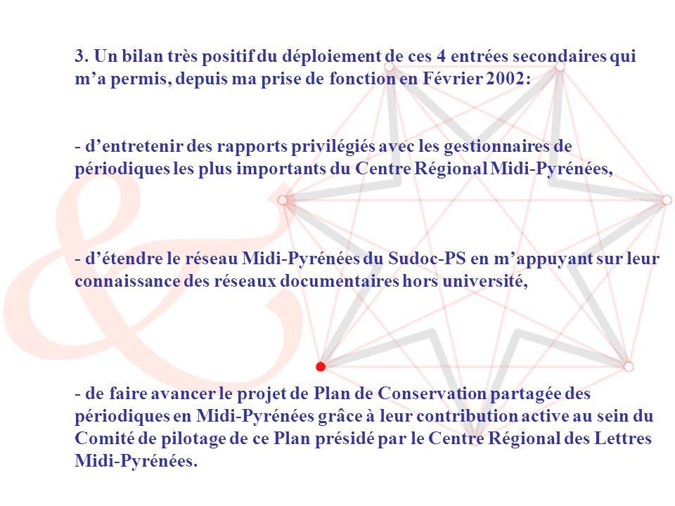 ABES / Journée CR Sudoc-PS (14/06/2006) 10 3.