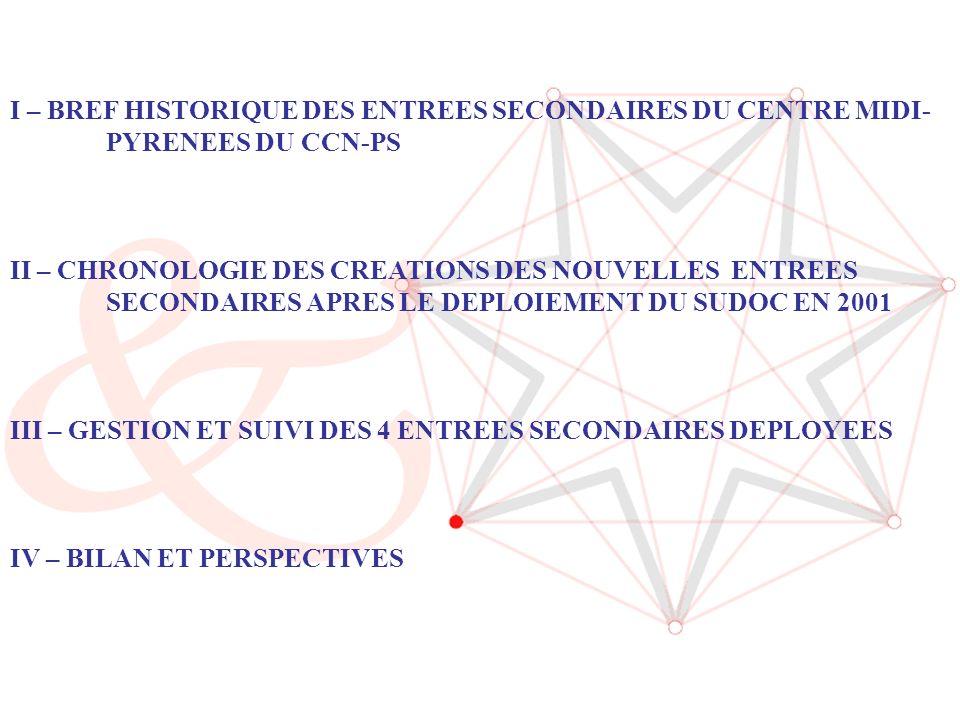 ABES / Journée CR Sudoc-PS (14/06/2006) 2 I – BREF HISTORIQUE DES ENTREES SECONDAIRES DU CENTRE MIDI- PYRENEES DU CCN-PS II – CHRONOLOGIE DES CREATIONS DES NOUVELLES ENTREES SECONDAIRES APRES LE DEPLOIEMENT DU SUDOC EN 2001 III – GESTION ET SUIVI DES 4 ENTREES SECONDAIRES DEPLOYEES IV – BILAN ET PERSPECTIVES