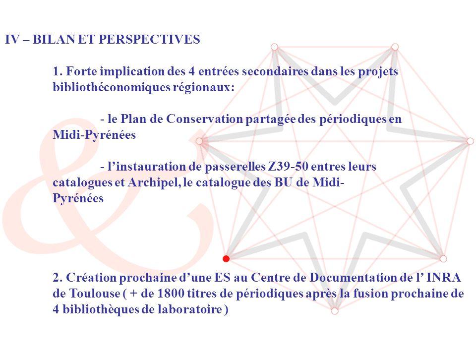 ABES / Journée CR Sudoc-PS (14/06/2006) 9 IV – BILAN ET PERSPECTIVES 1. Forte implication des 4 entrées secondaires dans les projets bibliothéconomiqu