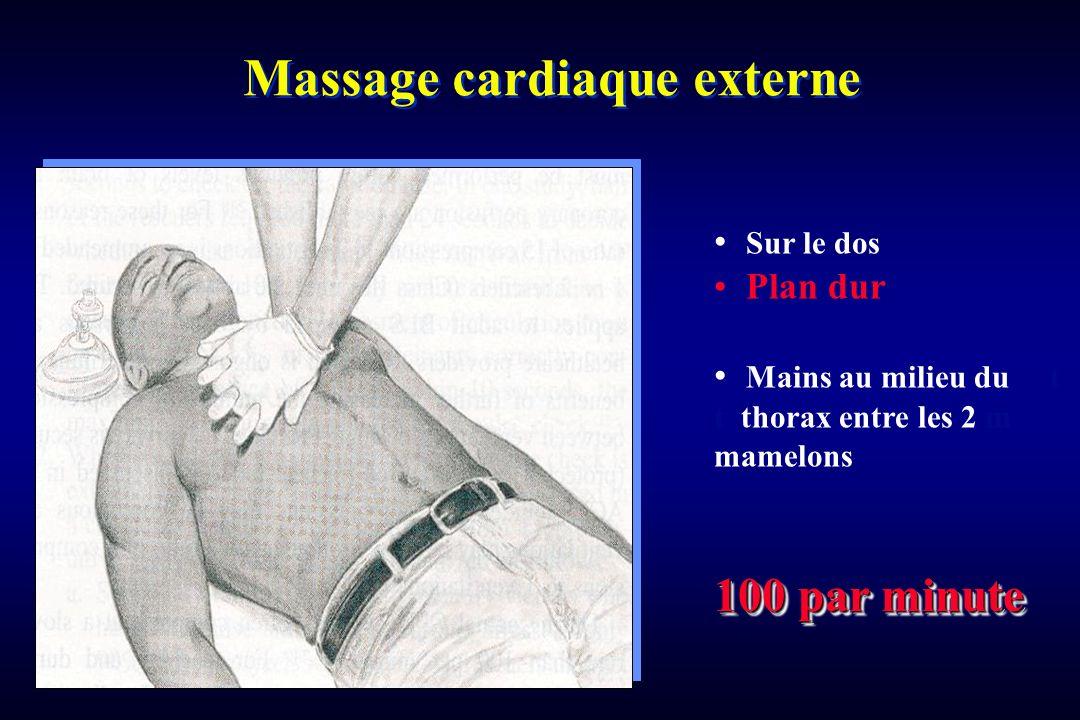 Massage cardiaque externe 100 par minute 100 par minute Sur le dos Plan dur Mains au milieu du t t thorax entre les 2 m mamelons