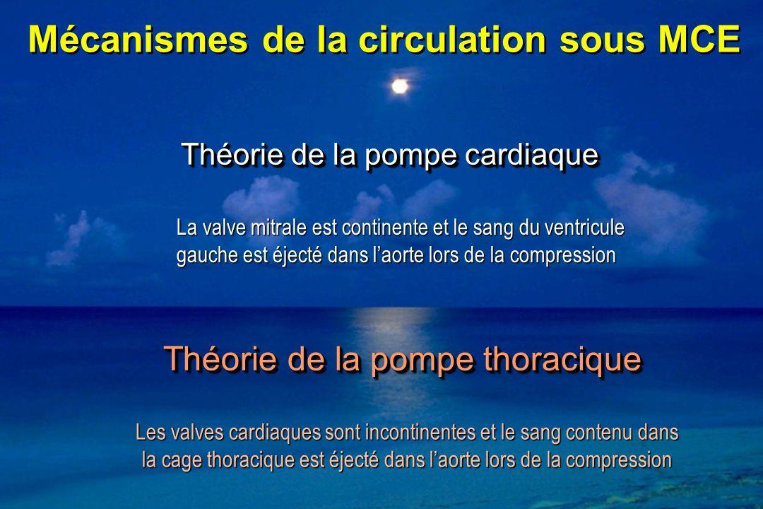 Mécanismes de la circulation sous MCE Théorie de la pompe thoracique Théorie de la pompe cardiaque La valve mitrale est continente et le sang du ventr