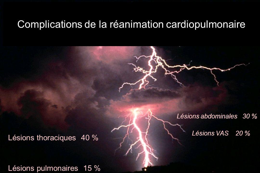 Complications de la réanimation cardiopulmonaire Lésions thoraciques 40 % Lésions pulmonaires 15 % Lésions abdominales 30 % Lésions VAS 20 %
