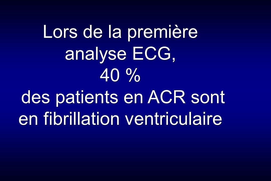 Lors de la première analyse ECG, 40 % des patients en ACR sont en fibrillation ventriculaire des patients en ACR sont en fibrillation ventriculaire