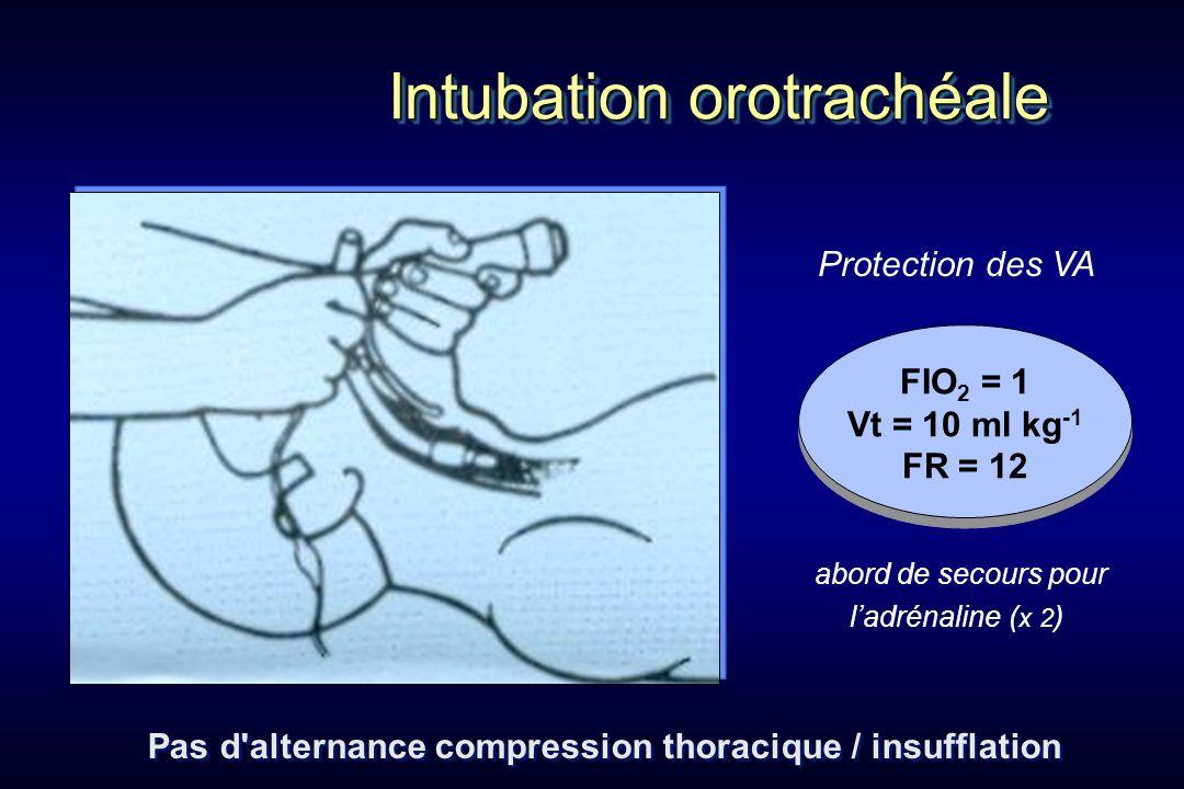 FIO 2 = 1 Vt = 10 ml kg -1 FR = 12 Pas d'alternance compression thoracique / insufflation Protection des VA abord de secours pour ladrénaline ( x 2 )