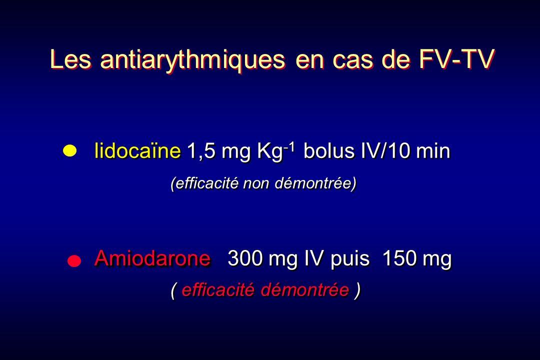 lidocaïne 1,5 mg Kg -1 bolus IV/10 min (efficacité non démontrée) Amiodarone Amiodarone 300 mg IV puis 150 mg ( efficacité démontrée ) lidocaïne 1,5 m