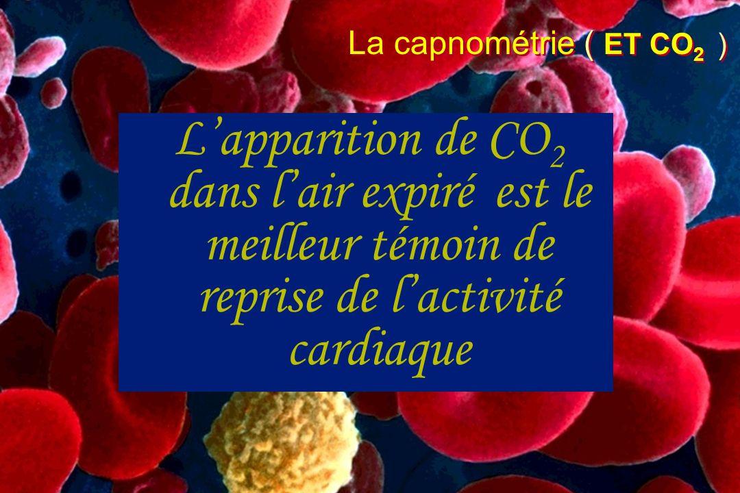 La capnométrie ( ET CO 2 ) Lapparition de CO 2 dans lair expiré est le meilleur témoin de reprise de lactivité cardiaque
