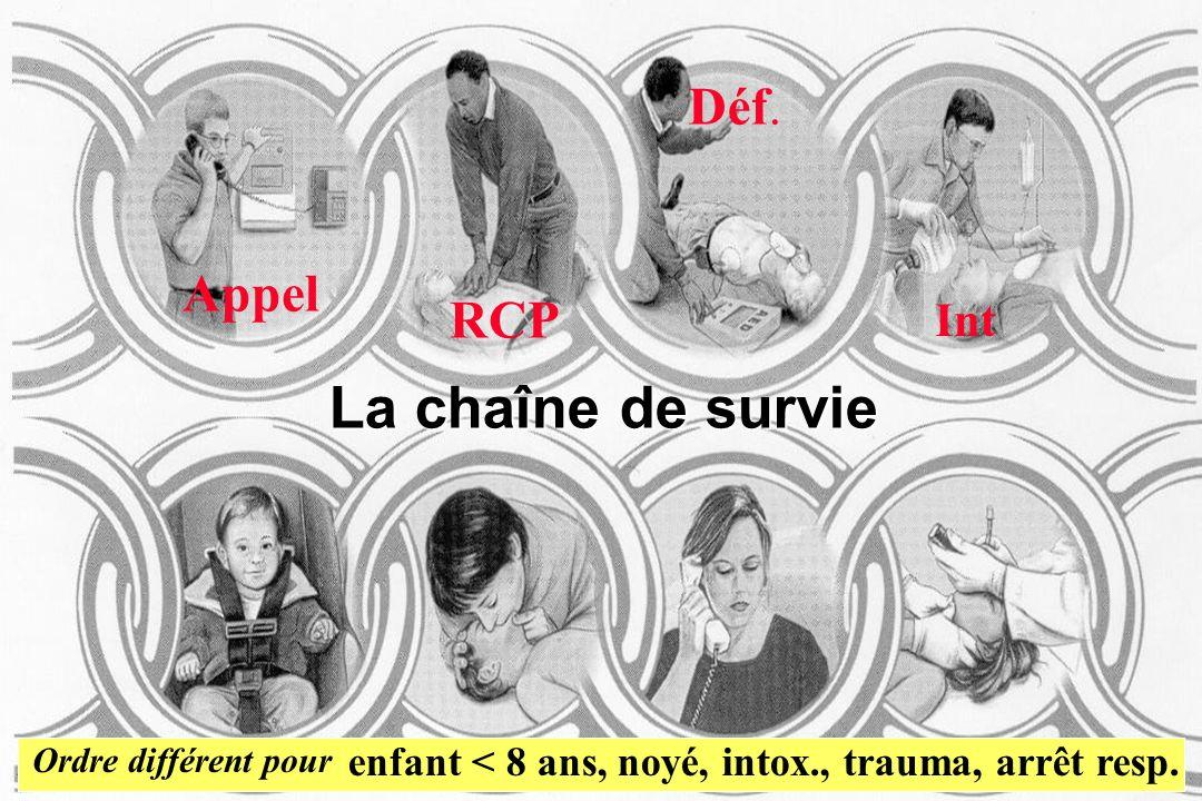 La chaîne de survie Appel RCP Déf. Int enfant < 8 ans, noyé, intox., trauma, arrêt resp. Ordre différent pour