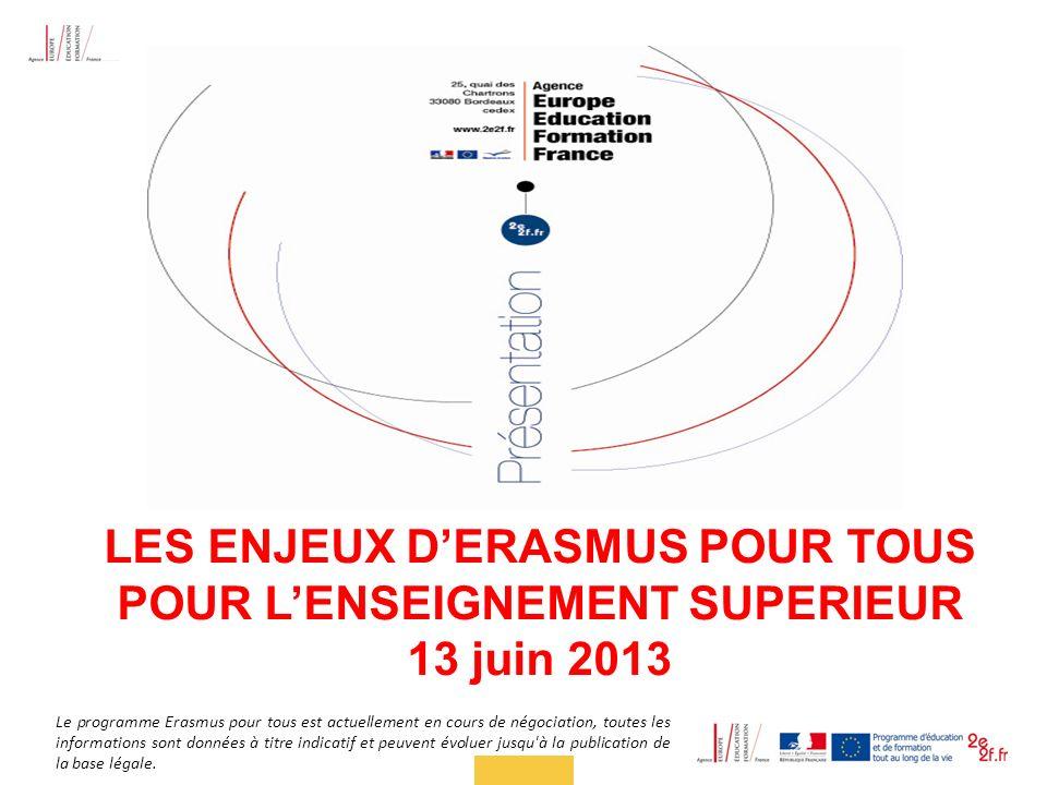 Date: in 12 pts LES ENJEUX DERASMUS POUR TOUS POUR LENSEIGNEMENT SUPERIEUR 13 juin 2013 Le programme Erasmus pour tous est actuellement en cours de né