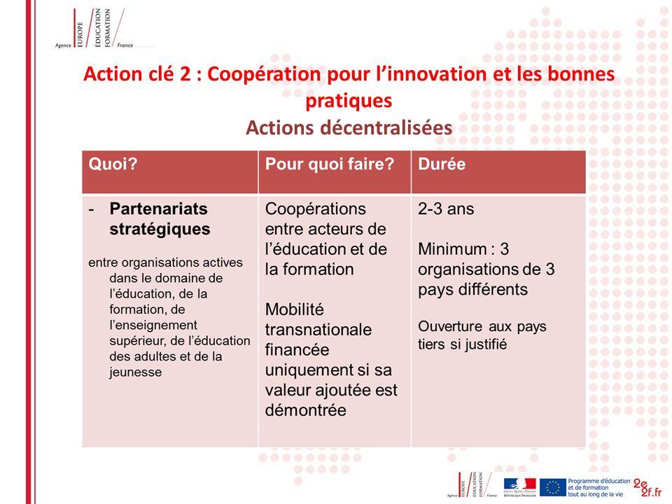 Date: in 12 pts Action clé 2 : Coopération pour linnovation et les bonnes pratiques Actions décentralisées