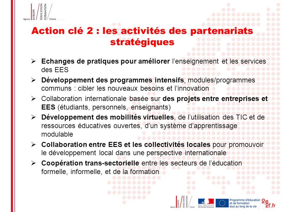 Date: in 12 pts Action clé 2 : les activités des partenariats stratégiques Echanges de pratiques pour améliorer lenseignement et les services des EES