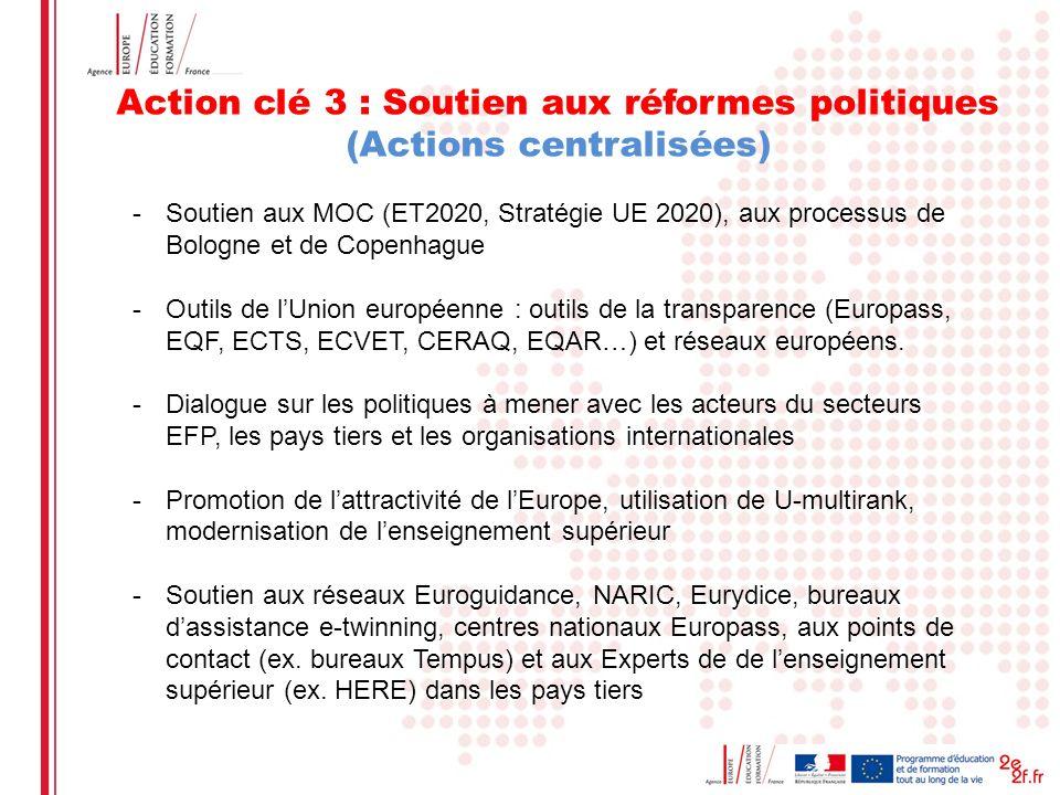 Date: in 12 pts Action clé 3 : Soutien aux réformes politiques (Actions centralisées) -Soutien aux MOC (ET2020, Stratégie UE 2020), aux processus de B