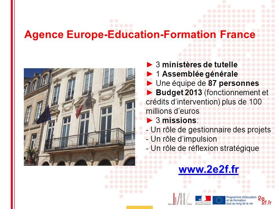 Date: in 12 pts Agence Europe-Education-Formation France 3 ministères de tutelle 1 Assemblée générale Une équipe de 87 personnes Budget 2013 (fonction