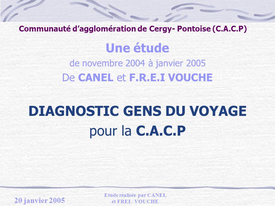 20 janvier 2005 Etude réalisée par CANEL et FREI - VOUCHE Communauté dagglomération de Cergy- Pontoise (C.A.C.P) Une étude de novembre 2004 à janvier 2005 De CANEL et F.R.E.I VOUCHE DIAGNOSTIC GENS DU VOYAGE pour la C.A.C.P