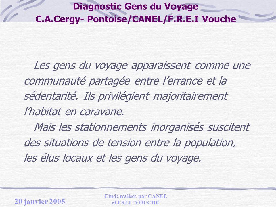 20 janvier 2005 Etude réalisée par CANEL et FREI - VOUCHE Diagnostic Gens du Voyage C.A.Cergy- Pontoise/CANEL/F.R.E.I Vouche Les gens du voyage apparaissent comme une communauté partagée entre lerrance et la sédentarité.