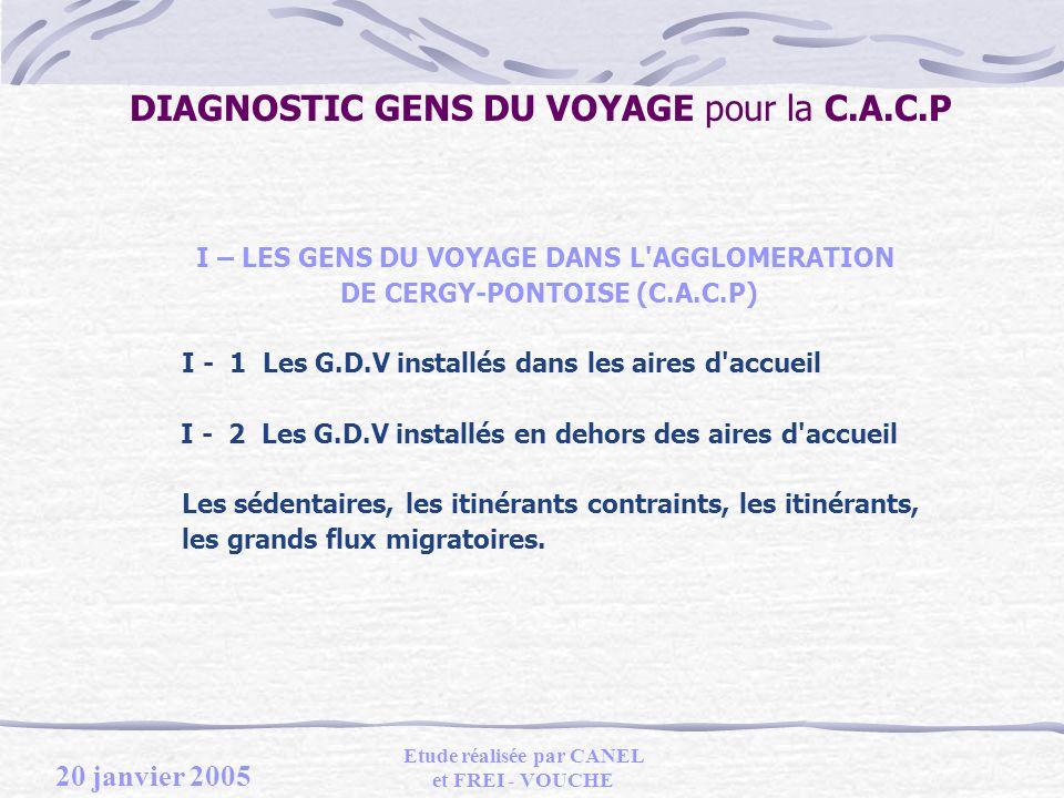 20 janvier 2005 Etude réalisée par CANEL et FREI - VOUCHE DIAGNOSTIC GENS DU VOYAGE pour la C.A.C.P I – LES GENS DU VOYAGE DANS L AGGLOMERATION DE CERGY-PONTOISE (C.A.C.P) I - 1 Les G.D.V installés dans les aires d accueil I - 2 Les G.D.V installés en dehors des aires d accueil Les sédentaires, les itinérants contraints, les itinérants, les grands flux migratoires.