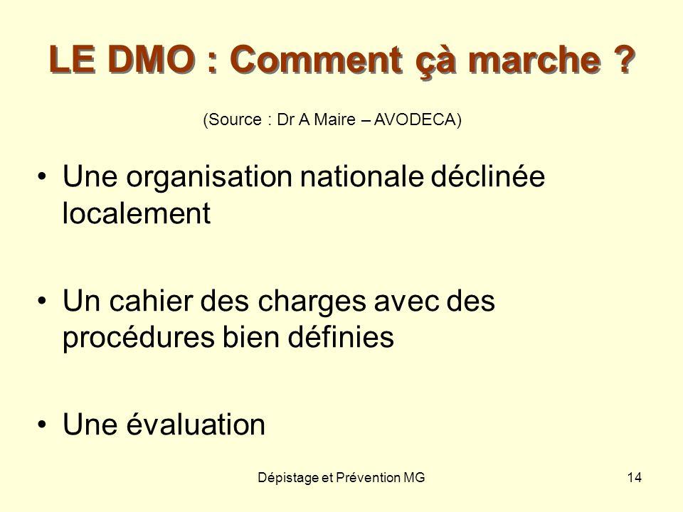 Dépistage et Prévention MG14 LE DMO : Comment çà marche ? Une organisation nationale déclinée localement Un cahier des charges avec des procédures bie