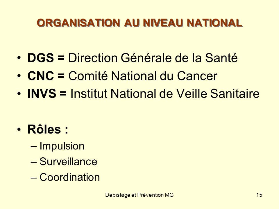 Dépistage et Prévention MG15 ORGANISATION AU NIVEAU NATIONAL DGS = Direction Générale de la Santé CNC = Comité National du Cancer INVS = Institut Nati
