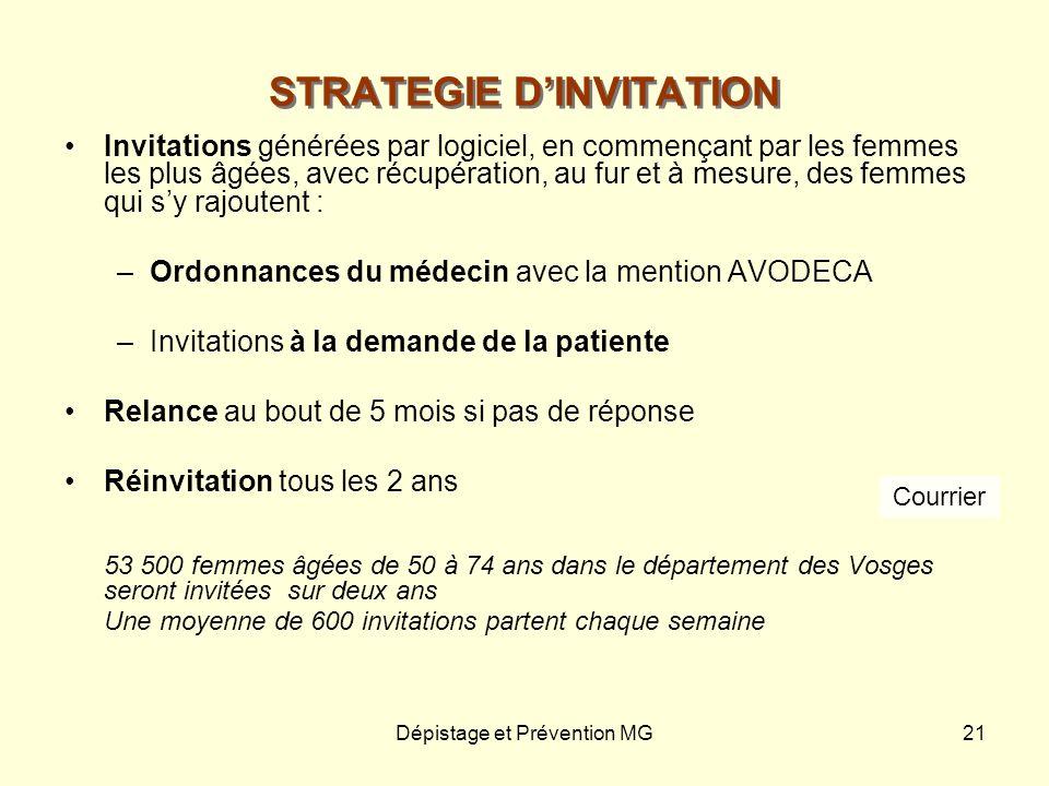 Dépistage et Prévention MG21 STRATEGIE DINVITATION Invitations générées par logiciel, en commençant par les femmes les plus âgées, avec récupération,