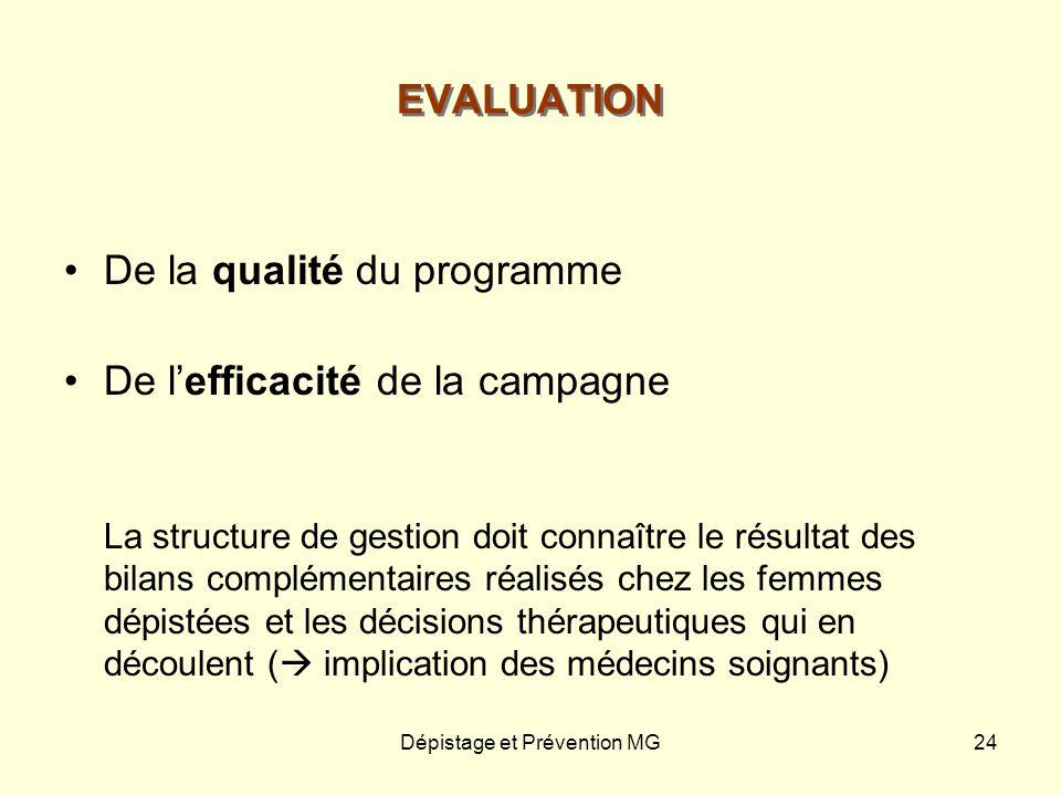 Dépistage et Prévention MG24 EVALUATION De la qualité du programme De lefficacité de la campagne La structure de gestion doit connaître le résultat de