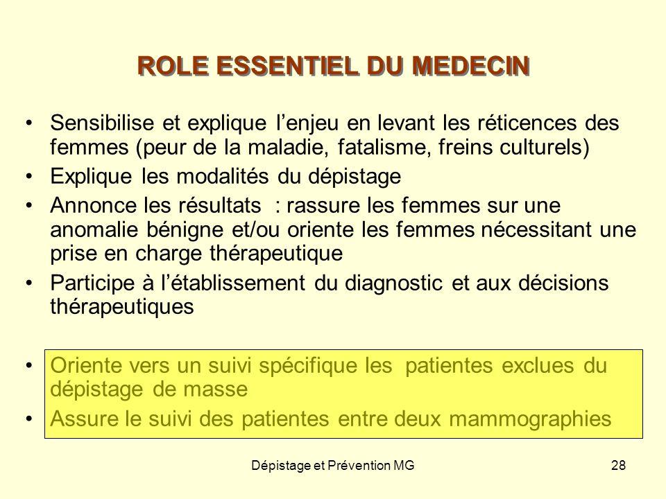 Dépistage et Prévention MG28 ROLE ESSENTIEL DU MEDECIN Sensibilise et explique lenjeu en levant les réticences des femmes (peur de la maladie, fatalis