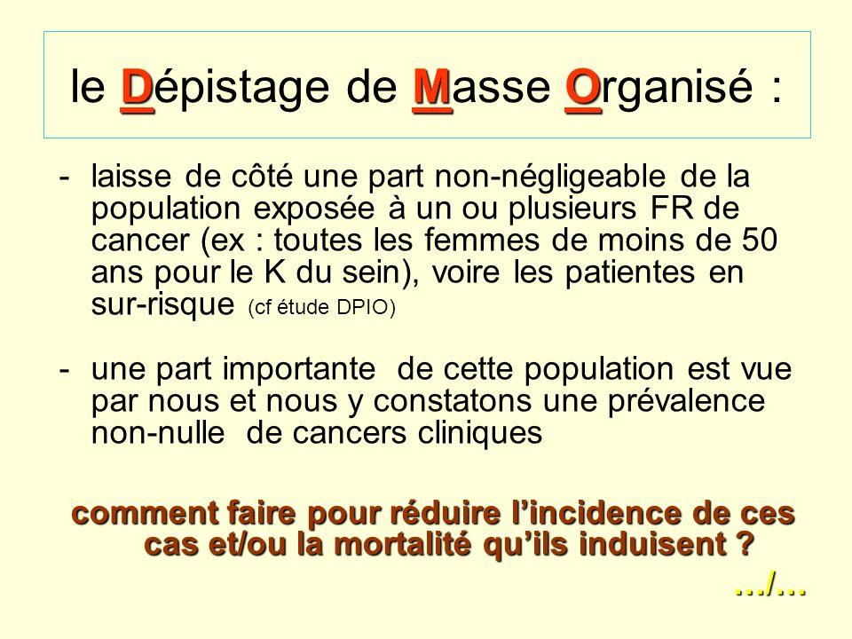 Dépistage et Prévention MG30 DMO le Dépistage de Masse Organisé : -laisse de côté une part non-négligeable de la population exposée à un ou plusieurs