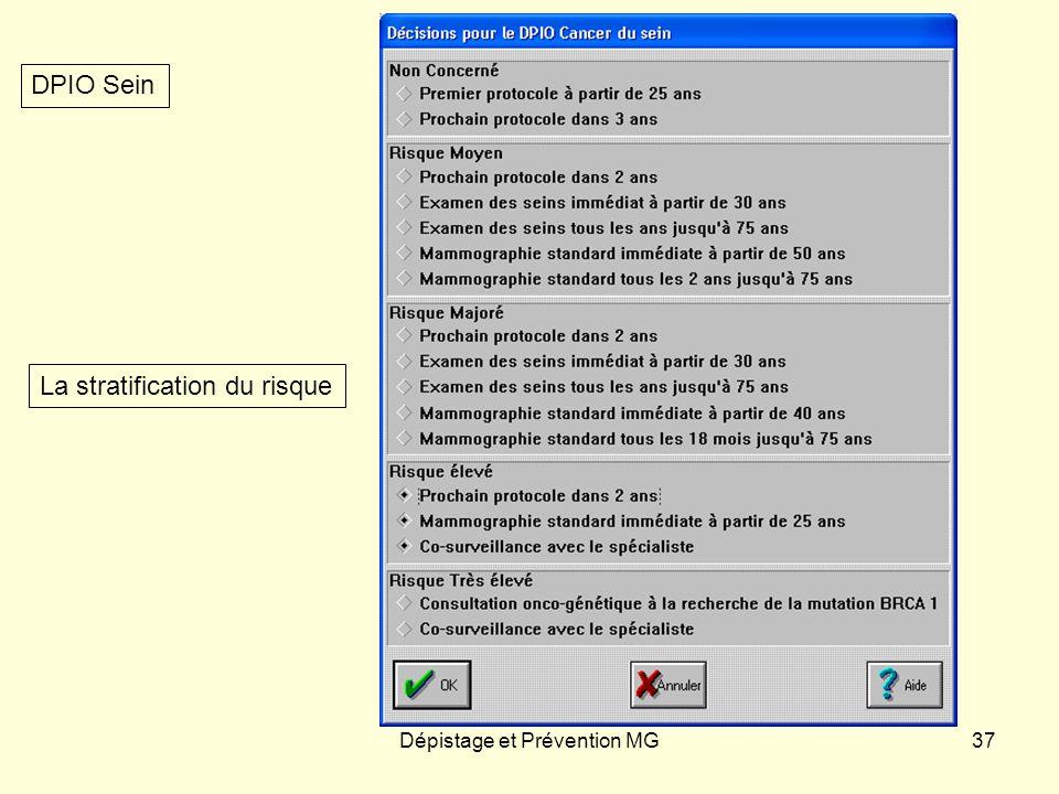 Dépistage et Prévention MG37 La stratification du risque DPIO Sein