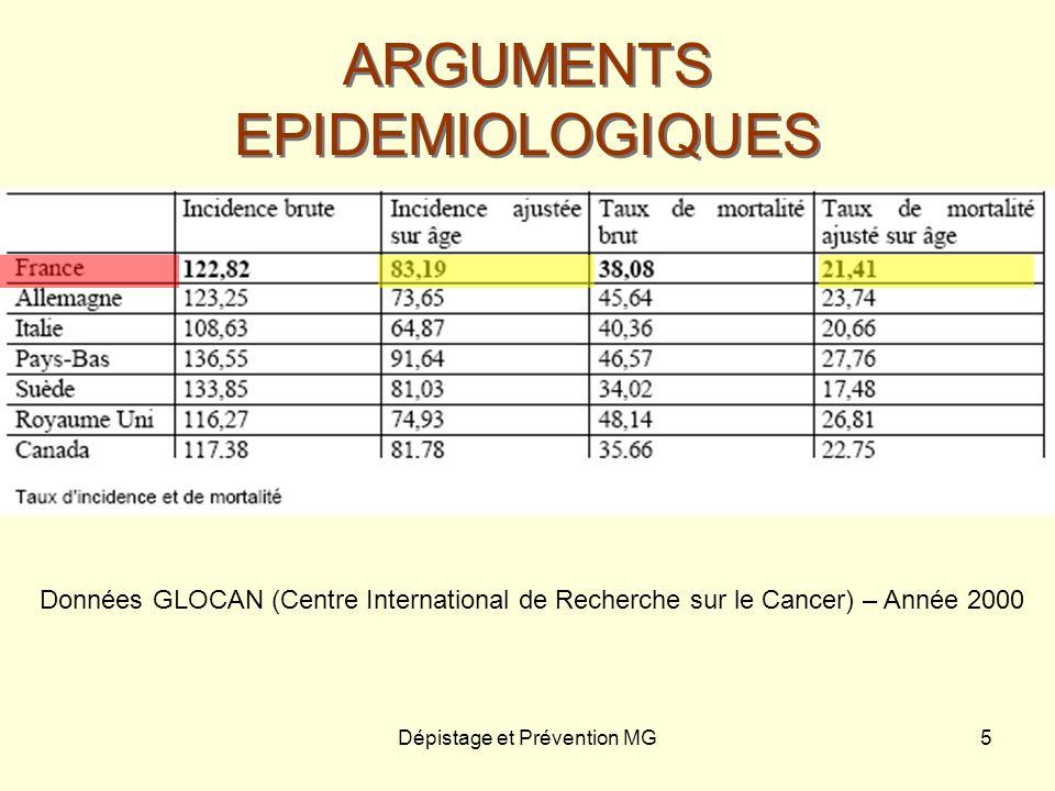 5 Données GLOCAN (Centre International de Recherche sur le Cancer) – Année 2000 ARGUMENTS EPIDEMIOLOGIQUES