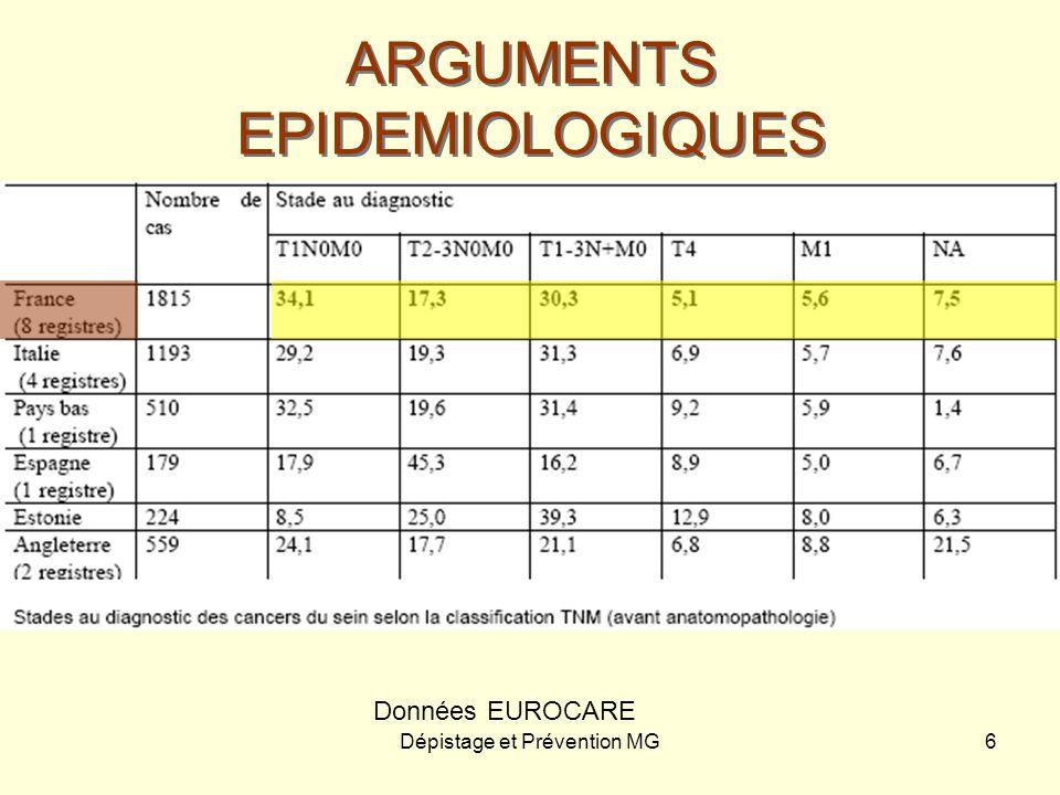 Dépistage et Prévention MG6 Données EUROCARE ARGUMENTS EPIDEMIOLOGIQUES