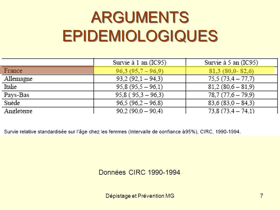 Dépistage et Prévention MG7 Données CIRC 1990-1994 ARGUMENTS EPIDEMIOLOGIQUES