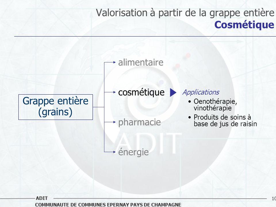 10 COMMUNAUTE DE COMMUNES EPERNAY PAYS DE CHAMPAGNE ADIT Valorisation à partir de la grappe entière Cosmétique Grappe entière (grains) alimentaire cos
