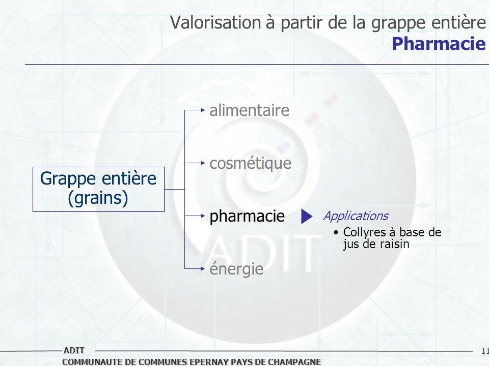 11 COMMUNAUTE DE COMMUNES EPERNAY PAYS DE CHAMPAGNE ADIT Valorisation à partir de la grappe entière Pharmacie Grappe entière (grains) alimentaire cosm