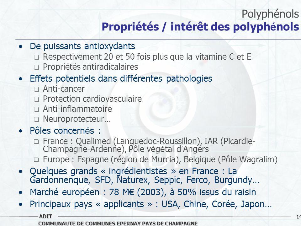 14 COMMUNAUTE DE COMMUNES EPERNAY PAYS DE CHAMPAGNE ADIT Polyphénols Propriétés / intérêt des polyph é nols De puissants antioxydants Respectivement 2