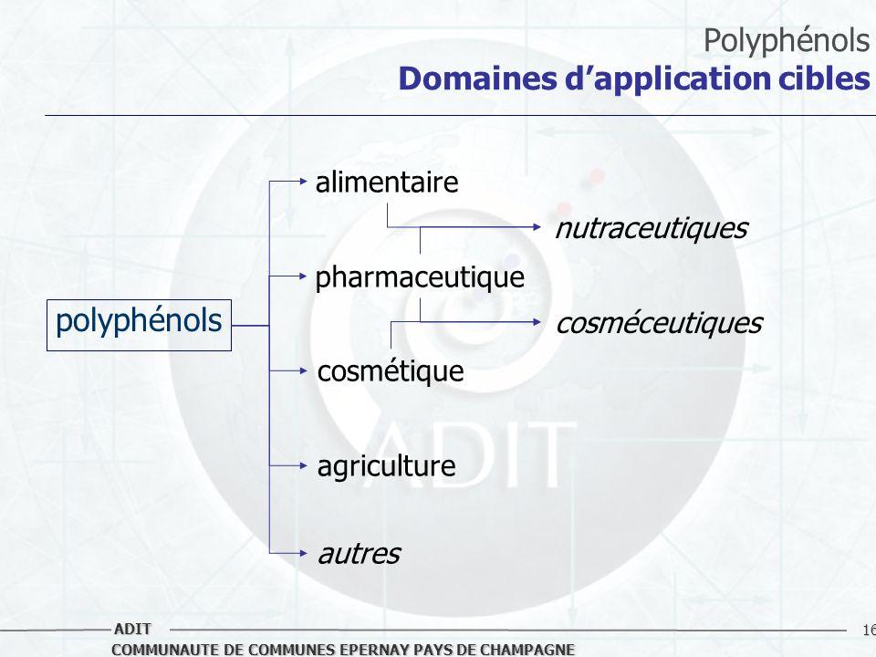 16 COMMUNAUTE DE COMMUNES EPERNAY PAYS DE CHAMPAGNE ADIT Polyphénols Domaines dapplication cibles polyphénols alimentaire pharmaceutique cosmétique ag