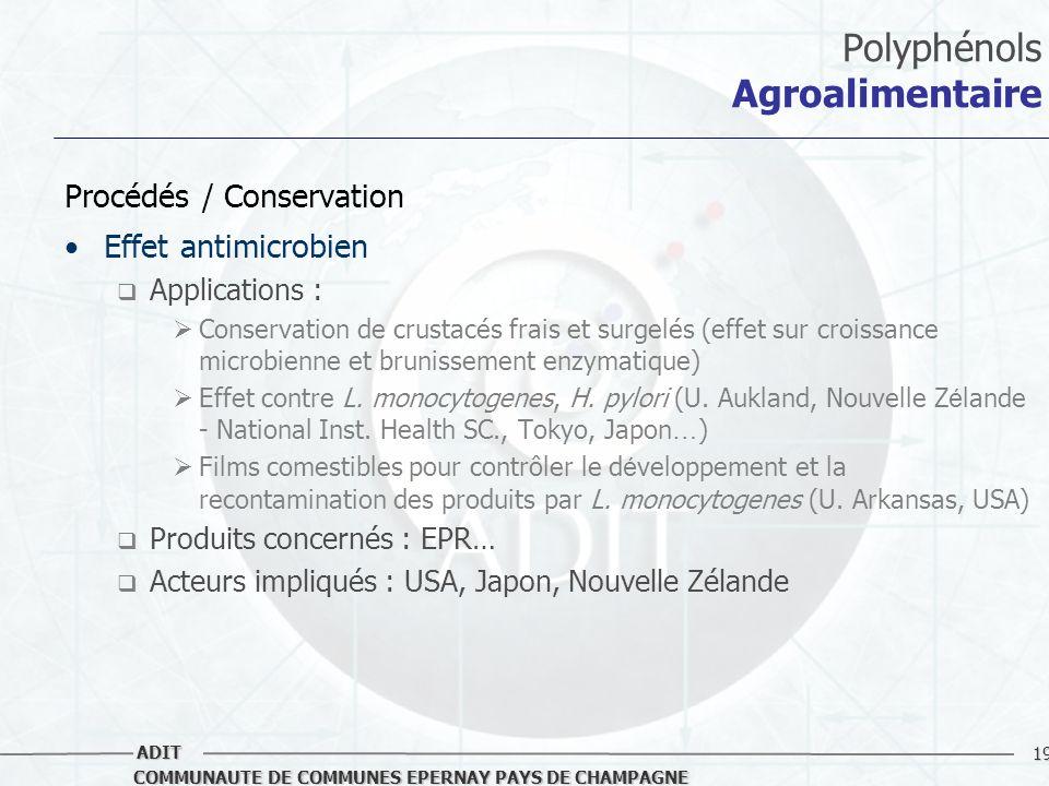 19 COMMUNAUTE DE COMMUNES EPERNAY PAYS DE CHAMPAGNE ADIT Polyphénols Agroalimentaire Procédés / Conservation Effet antimicrobien Applications : Conser