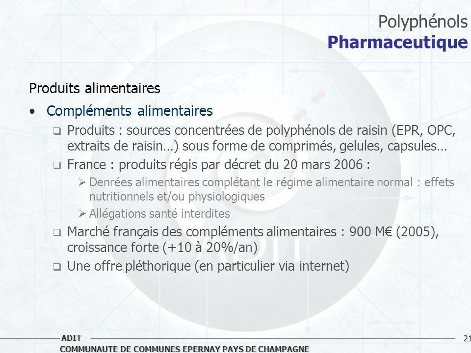 21 COMMUNAUTE DE COMMUNES EPERNAY PAYS DE CHAMPAGNE ADIT Polyphénols Pharmaceutique Produits alimentaires Compléments alimentaires Produits : sources