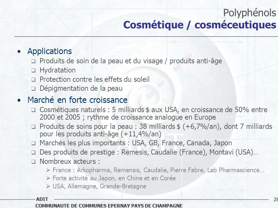 28 COMMUNAUTE DE COMMUNES EPERNAY PAYS DE CHAMPAGNE ADIT Polyphénols Cosmétique / cosméceutiques Applications Produits de soin de la peau et du visage